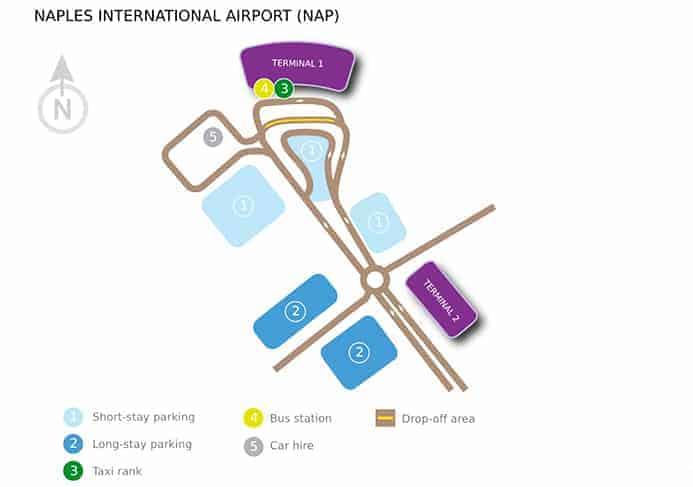 איך להגיע לשדה התעופה של נאפולי